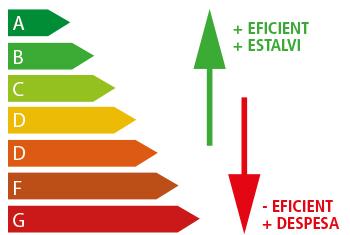 certificacio energetica edificis jcmari